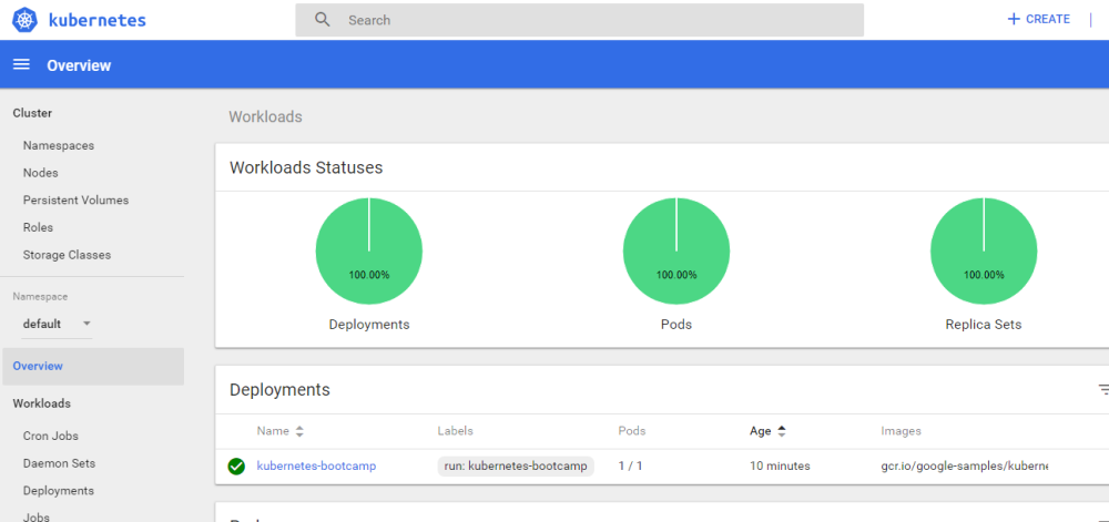2018-12-12 22_53_40-Overview - Kubernetes Dashboard